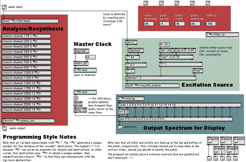 http://codelab.fr/up/Classic-Vocoder-1.jpg