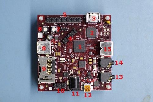 http://codelab.fr/up/beagleboard.jpg