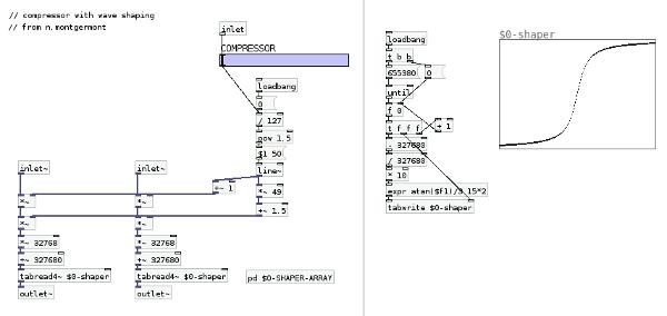 http://codelab.fr/up/compresseur-waveshaping-600px.png