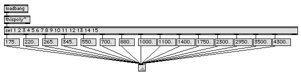 http://codelab.fr/up/p-freqcentre-1.jpg