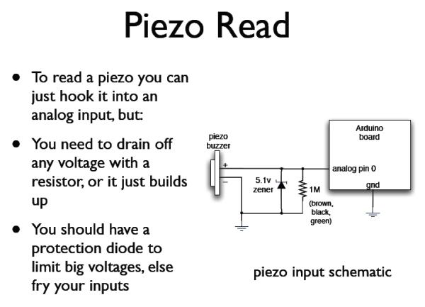 http://codelab.fr/up/piezo-arduino.jpg