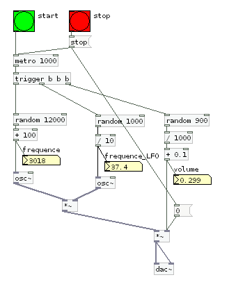 http://codelab.fr/up/pure-data-patch-3-random.png