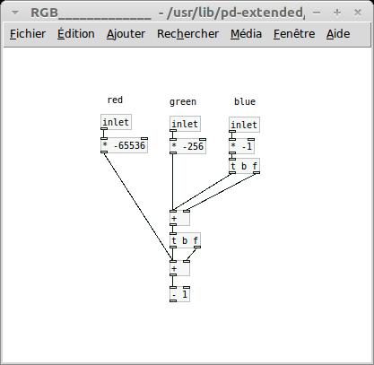 http://codelab.fr/up/puredata-color-canevas.png