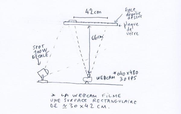 http://codelab.fr/up/reactivision-schema.jpg